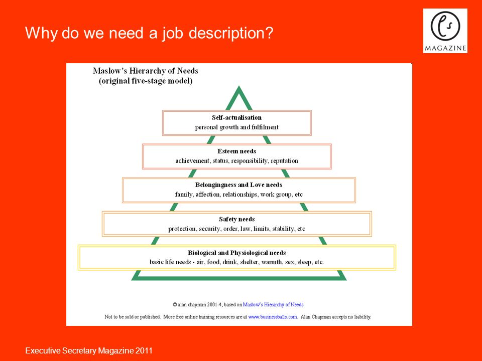 Editor Job Description. 2 The Best Job Search Websites & Apps