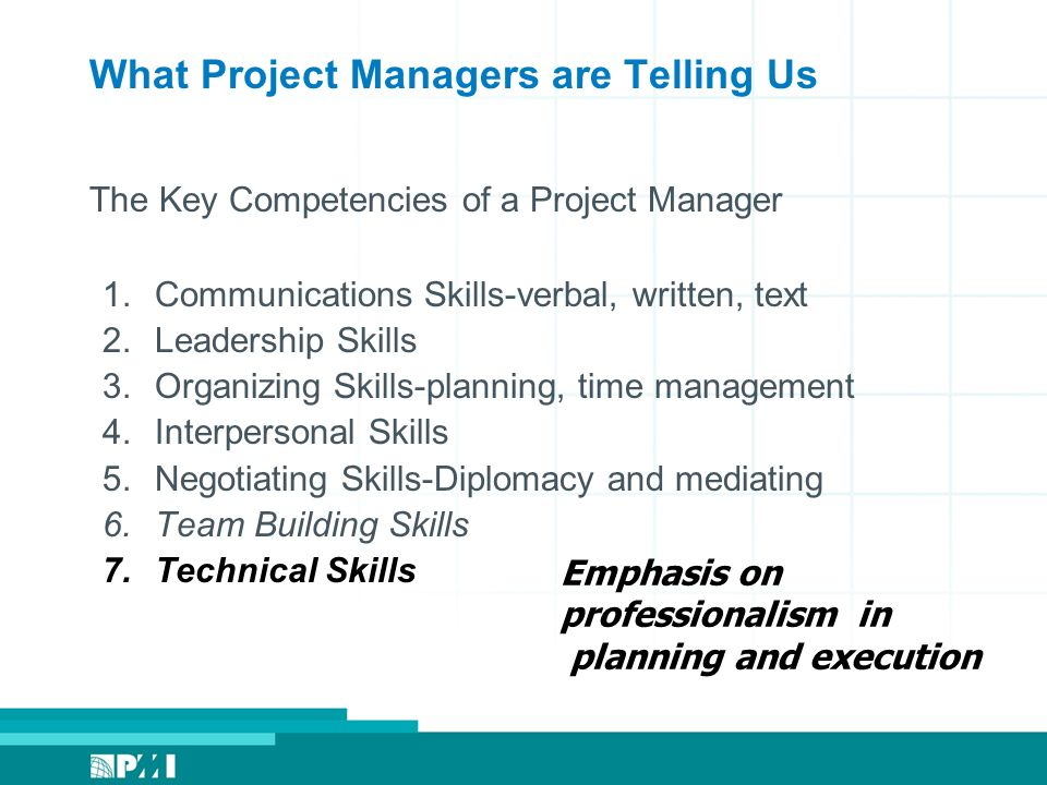 project manager fundamental skills Understanding key project manager duties will help you lead your projects successfully using the four functions of management, learn about the main responsibilities and duties of a project manager.