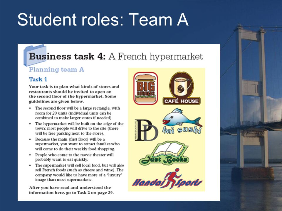 Student roles: Team A