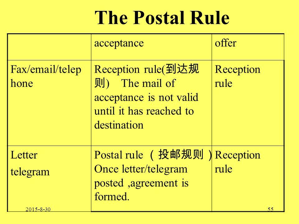 Letter size postal regulations