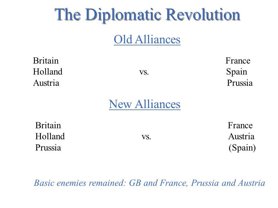 The Diplomatic Revolution Old Alliances Britain France Holland vs.