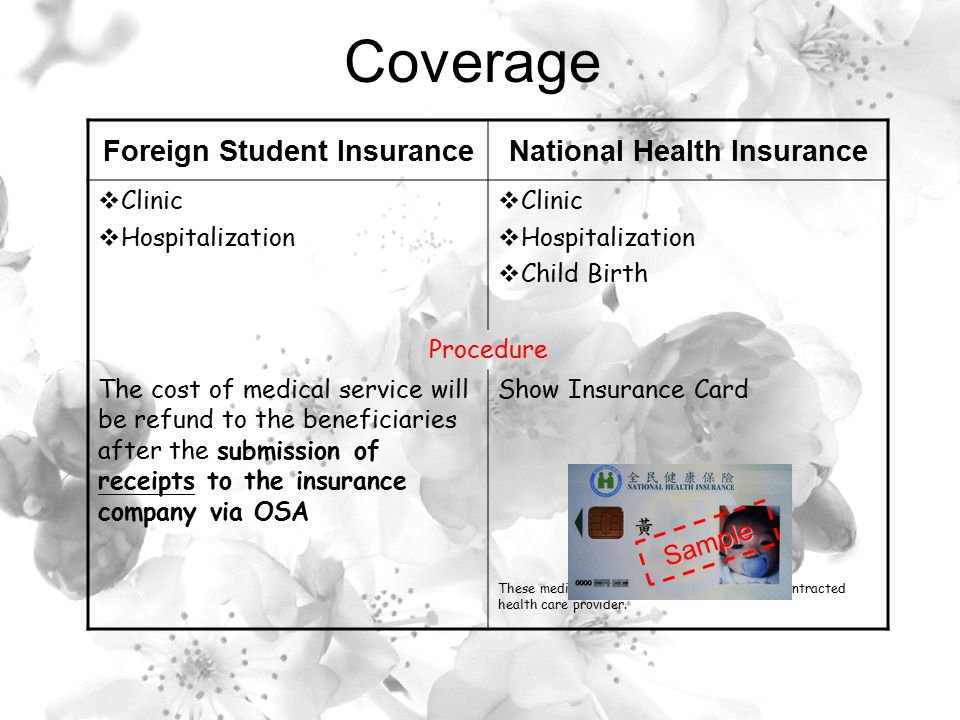 Coverage Foreign Student InsuranceNational Health Insurance  Clinic  Hospitalization  Clinic  Hospitalization  Child Birth Procedure The cost of medical service will be refund to the beneficiaries after the submission of receipts to the insurance company via OSA Show Insurance Card These medical services are provided by NHI contracted health care provider.