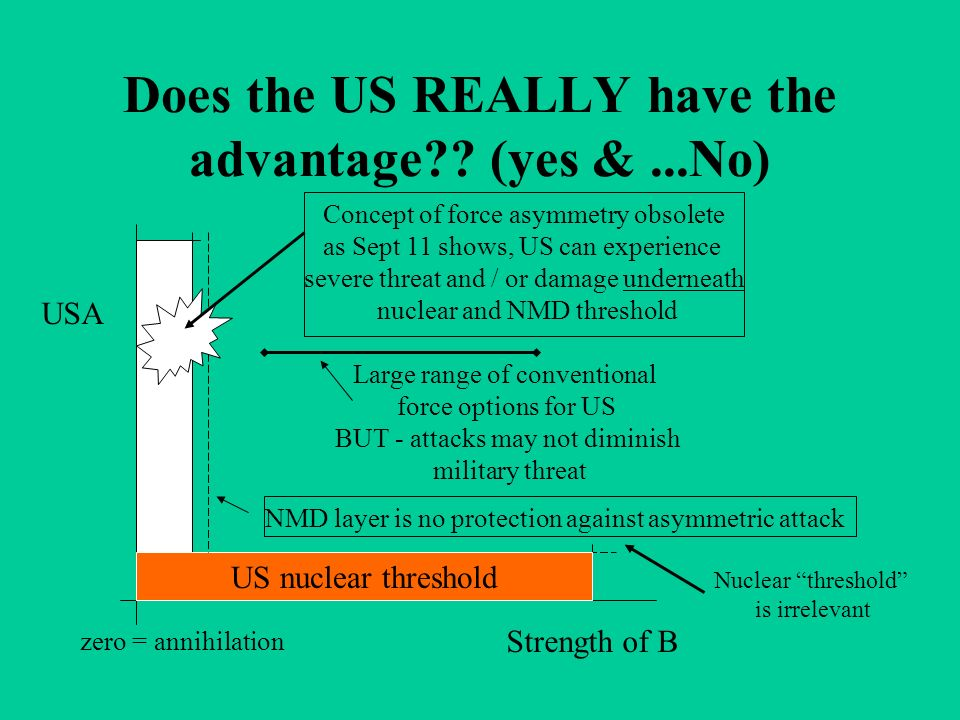 Does the US REALLY have the advantage .