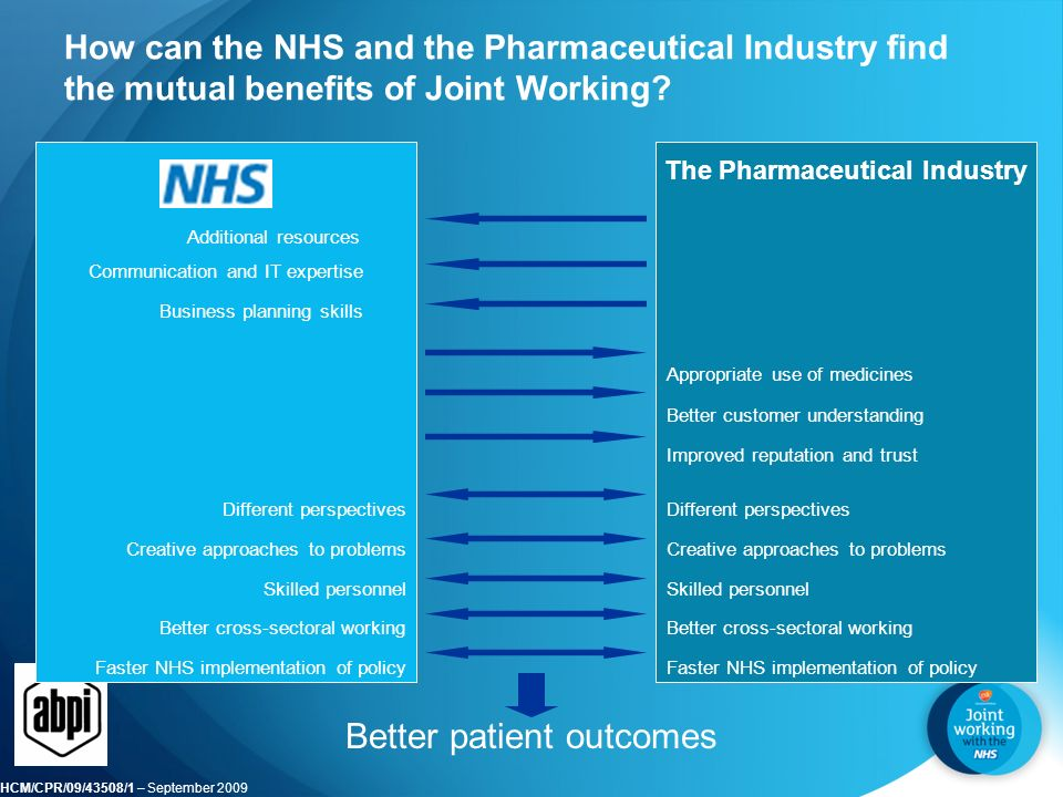 HCM/CPR/09/43508/1 – September 2009 How can the NHS and the Pharmaceutical Industry find the mutual benefits of Joint Working.