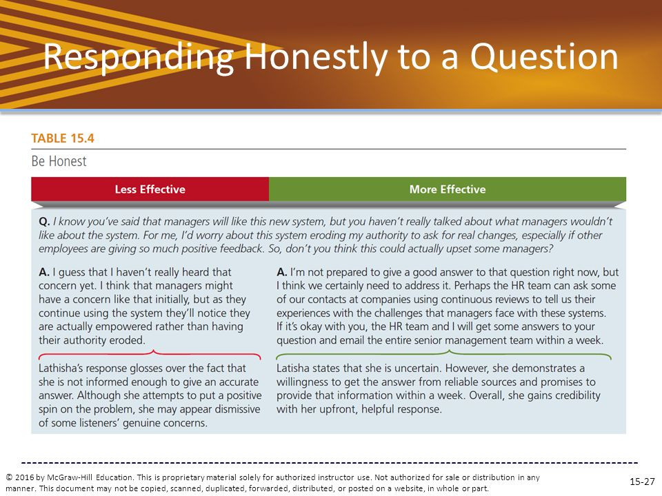 Responding Honestly to a Question © 2016 by McGraw-Hill Education.