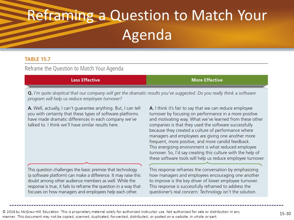 Reframing a Question to Match Your Agenda © 2016 by McGraw-Hill Education.