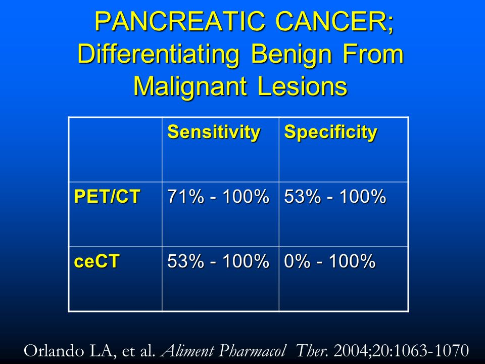PANCREATIC CANCER; Differentiating Benign From Malignant Lesions PANCREATIC CANCER; Differentiating Benign From Malignant Lesions Orlando LA, et al.