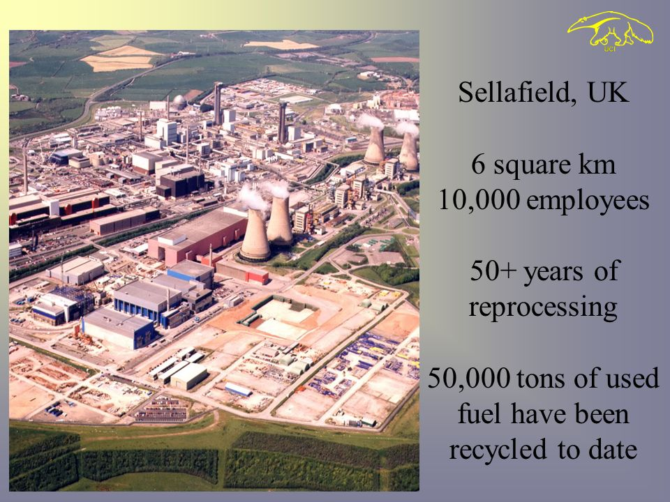 Sellafield, UK 6 square km 10,000 employees 50+ years of reprocessing 50,000 tons of used fuel have been recycled to date
