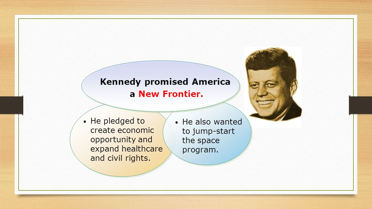 He also wanted to jump-start the space program. Kennedy promised America a New Frontier.
