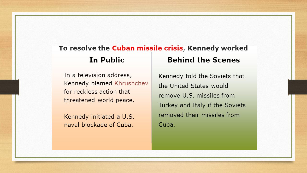 In PublicBehind the Scenes In a television address, Kennedy blamed Khrushchev for reckless action that threatened world peace.