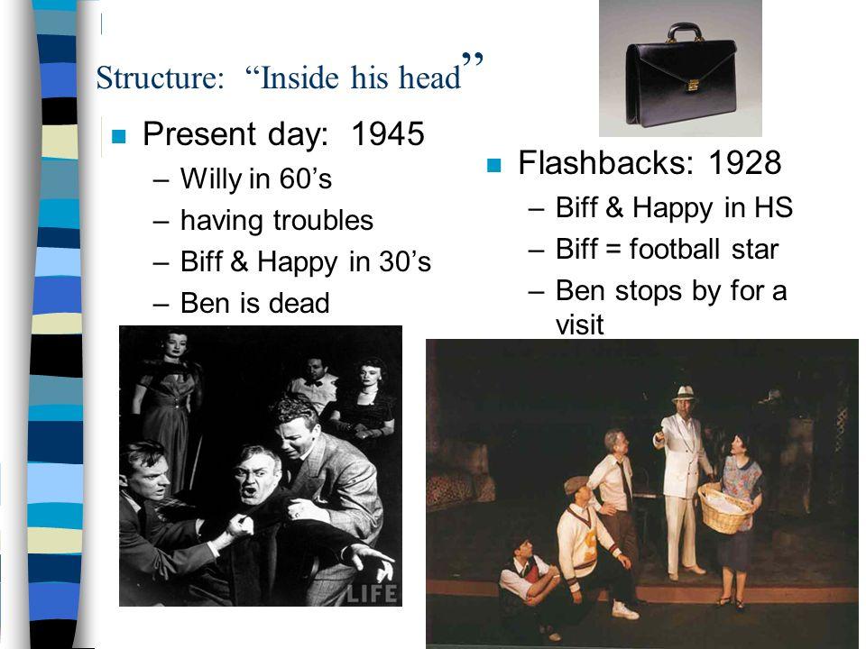 Ben\'s music in death of a salesman essay