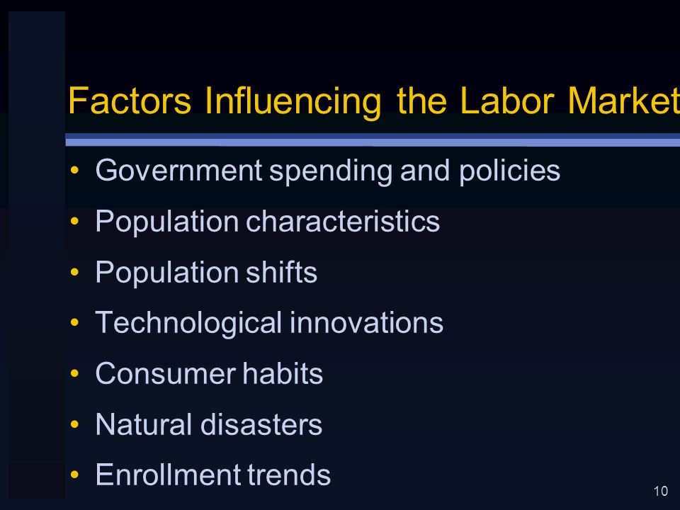 10 Factors Influencing the Labor Market Government spending and policies Population characteristics Population shifts Technological innovations Consumer habits Natural disasters Enrollment trends