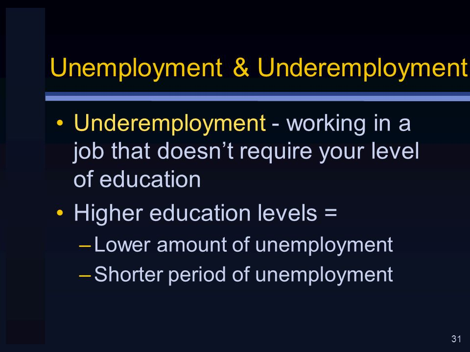 31 Unemployment & Underemployment Underemployment - working in a job that doesn't require your level of education Higher education levels = –Lower amount of unemployment –Shorter period of unemployment