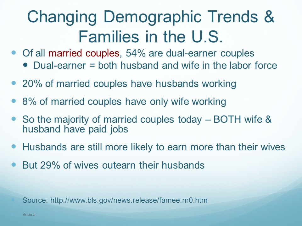 Changing Demographic Trends & Families in the U.S.