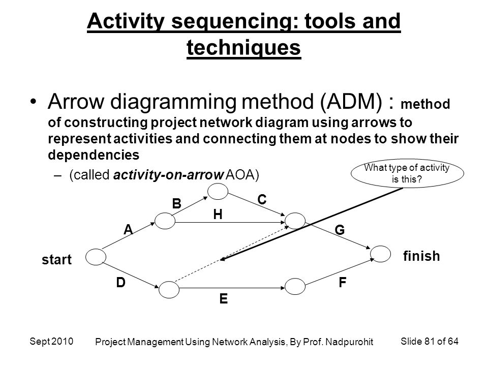 project management using network analysis by prof nadpurohit  : arrow diagramming method - findchart.co