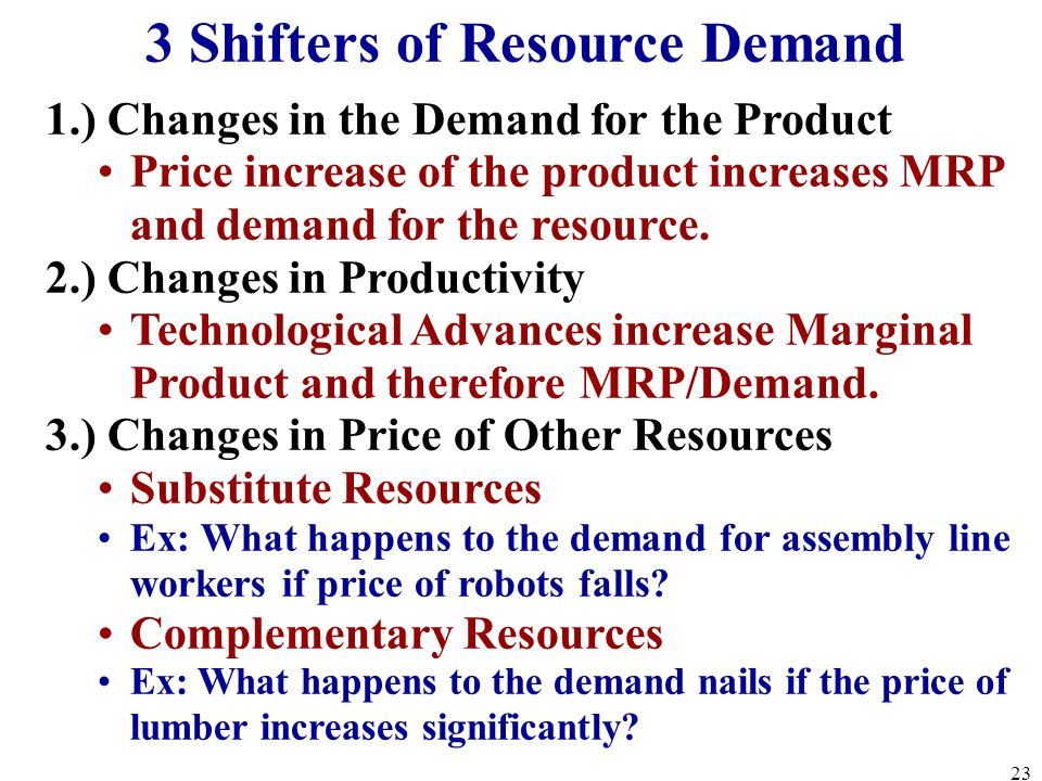 3 Shifters of Resource Demand 1.) Changes in the Demand for the Product Price increase of the product increases MRP and demand for the resource.