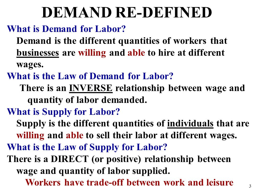 DEMAND RE-DEFINED What is Demand for Labor.