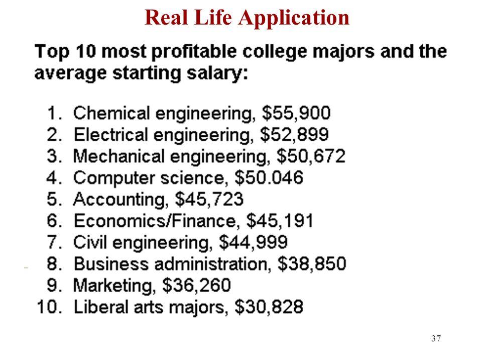Real Life Application 37