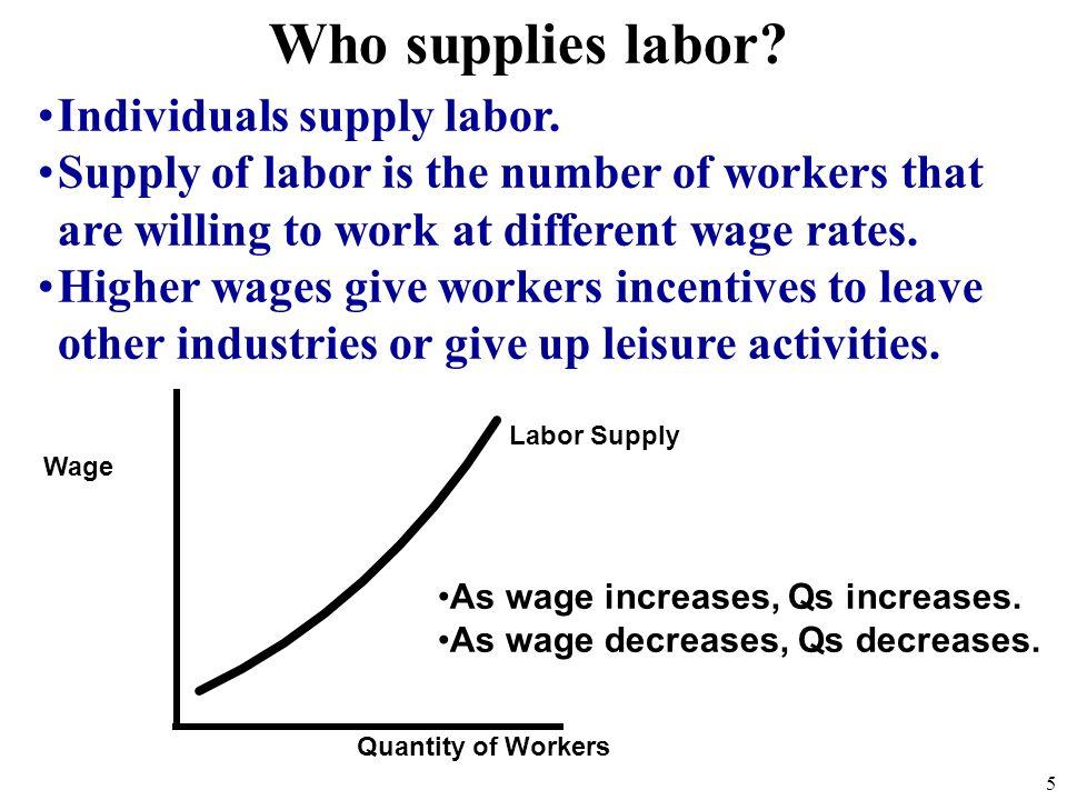 Who supplies labor. Individuals supply labor.