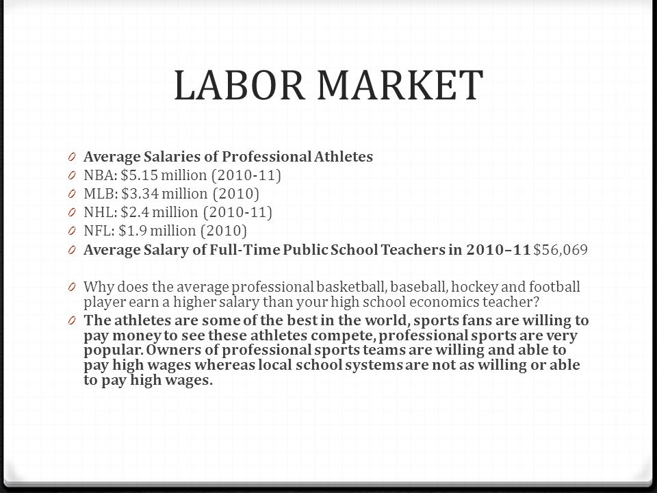 the issue of the salaries of athletes Before reading pro athletes' salaries aren't overly exorbitant editorial by mark singletary do professional athletes get paid too much editorial by justin hjelm.