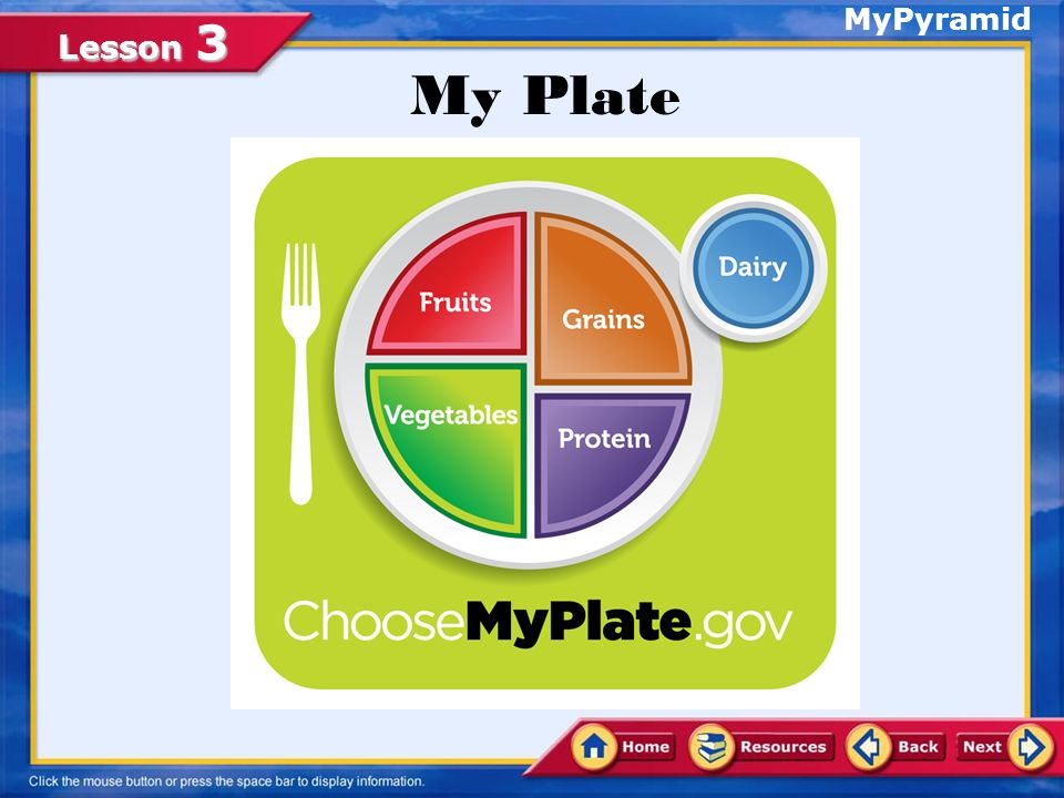 Lesson 3 A Tool for Eating and Activity MyPyramid My Plate is the USDA's useful tool for making healthful food and activity choices.