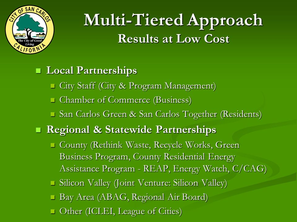 Multi-Tiered Approach Results at Low Cost Local Partnerships Local Partnerships City Staff (City & Program Management) City Staff (City & Program Management) Chamber of Commerce (Business) Chamber of Commerce (Business) San Carlos Green & San Carlos Together (Residents) San Carlos Green & San Carlos Together (Residents) Regional & Statewide Partnerships Regional & Statewide Partnerships County (Rethink Waste, Recycle Works, Green Business Program, County Residential Energy Assistance Program - REAP, Energy Watch, C/CAG) County (Rethink Waste, Recycle Works, Green Business Program, County Residential Energy Assistance Program - REAP, Energy Watch, C/CAG) Silicon Valley (Joint Venture: Silicon Valley) Silicon Valley (Joint Venture: Silicon Valley) Bay Area (ABAG, Regional Air Board) Bay Area (ABAG, Regional Air Board) Other (ICLEI, League of Cities) Other (ICLEI, League of Cities)