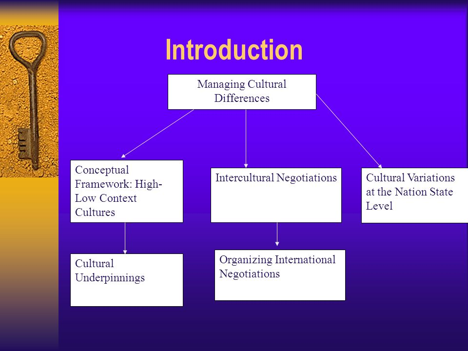 Introduction Managing Cultural Differences Conceptual Framework: High- Low Context Cultures Cultural Variations at the Nation State Level Cultural Underpinnings Intercultural Negotiations Organizing International Negotiations