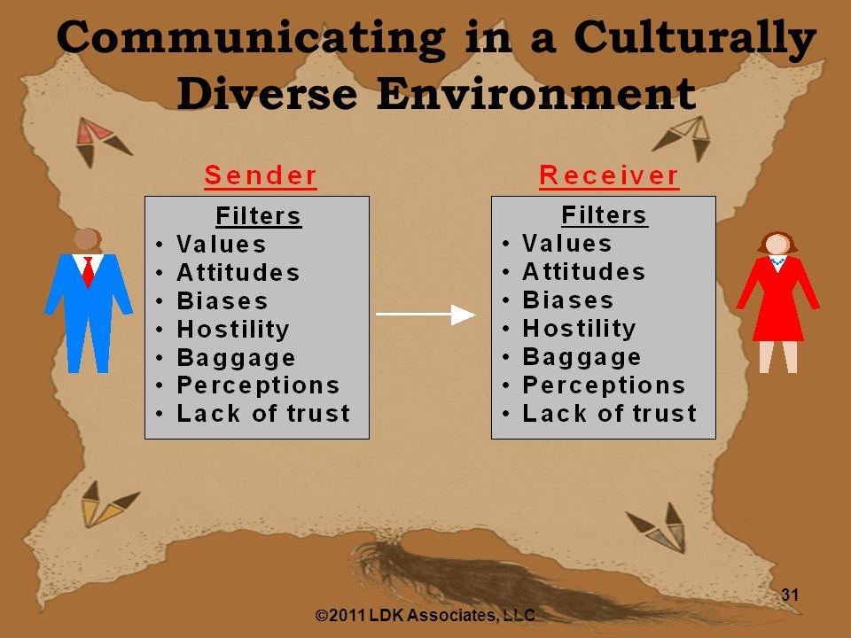  2011 LDK Associates, LLC 31 Communicating in a Culturally Diverse Environment