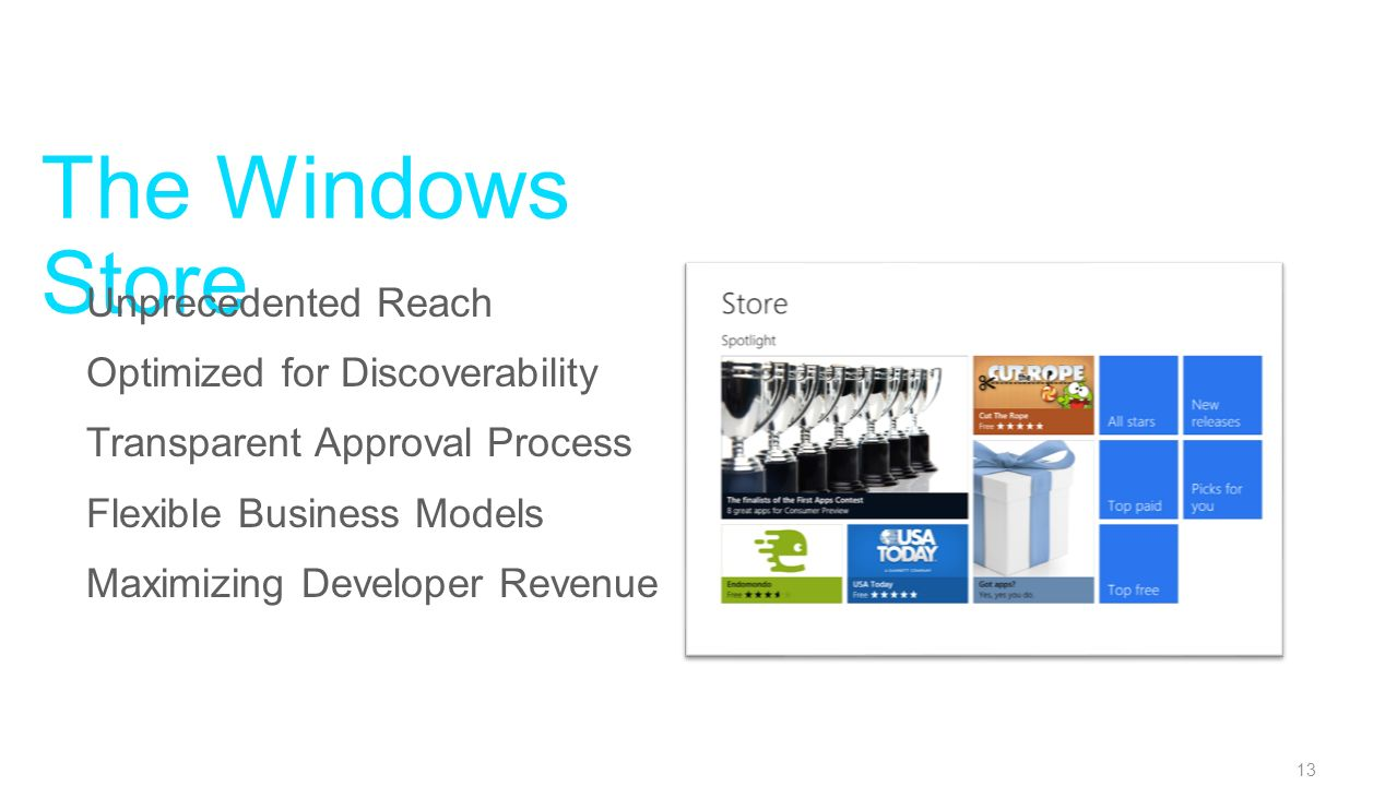 The Windows Store 13 Unprecedented Reach Optimized for Discoverability Transparent Approval Process Flexible Business Models Maximizing Developer Revenue
