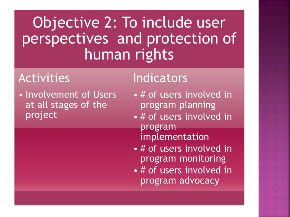 Objective 2: To include user perspectives and protection of human rights Activities Involvement of Users at all stages of the project Indicators # of users involved in program planning # of users involved in program implementation # of users involved in program monitoring # of users involved in program advocacy