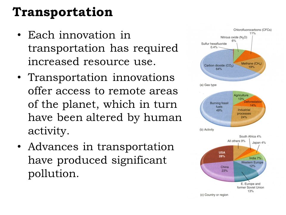 Transportation Each innovation in transportation has required increased resource use.