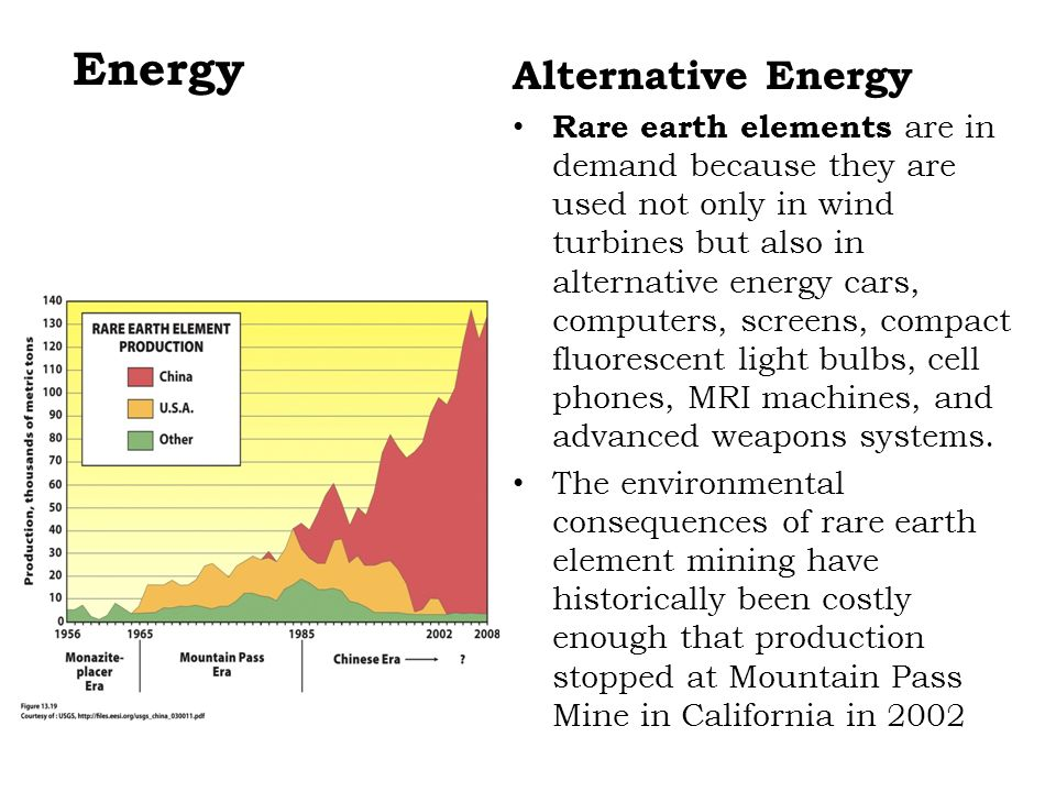 Alternative Energy Rare earth elements are in demand because they are used not only in wind turbines but also in alternative energy cars, computers, screens, compact fluorescent light bulbs, cell phones, MRI machines, and advanced weapons systems.