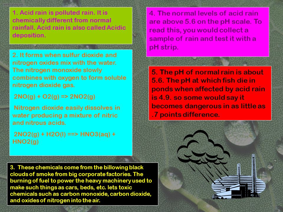 Corrosive, Harmful, Acidic Rain Celeste Keen. These are the ...