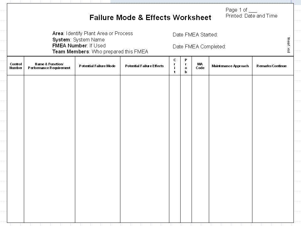 Failure Mode Effect and Criticality Analysis Adam Adgar School of ...