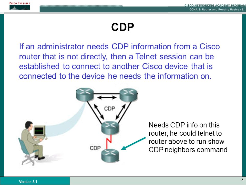 List of Synonyms and Antonyms of the Word: Cisco Cdp