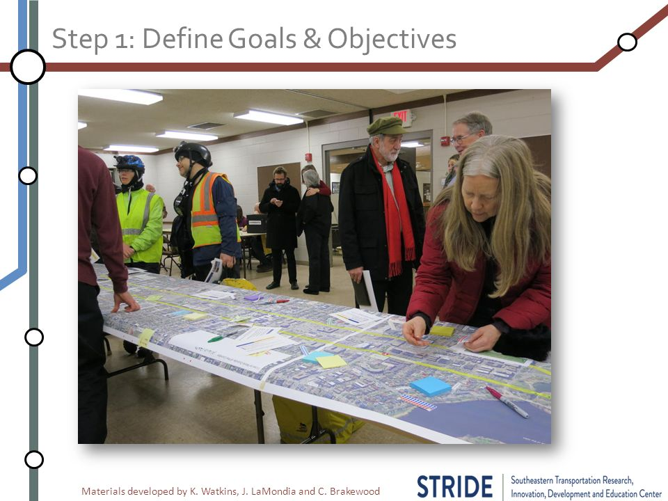 Materials developed by K. Watkins, J. LaMondia and C. Brakewood Step 1: Define Goals & Objectives