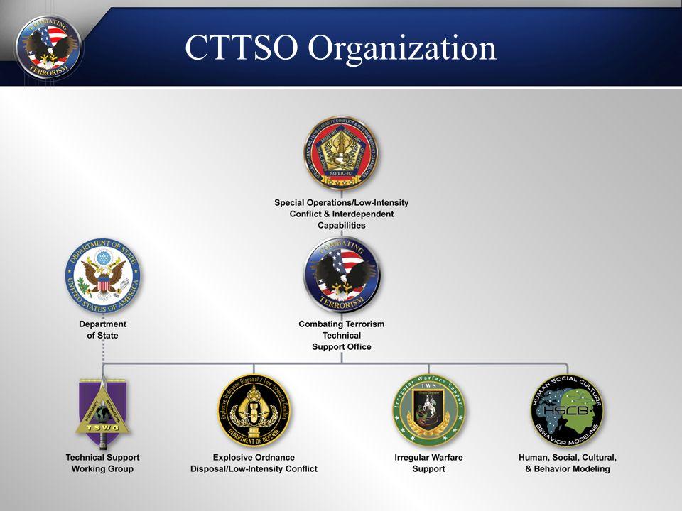 CTTSO Organization
