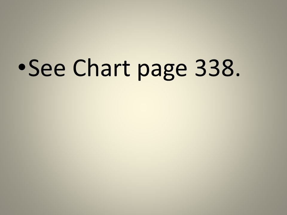 See Chart page 338.
