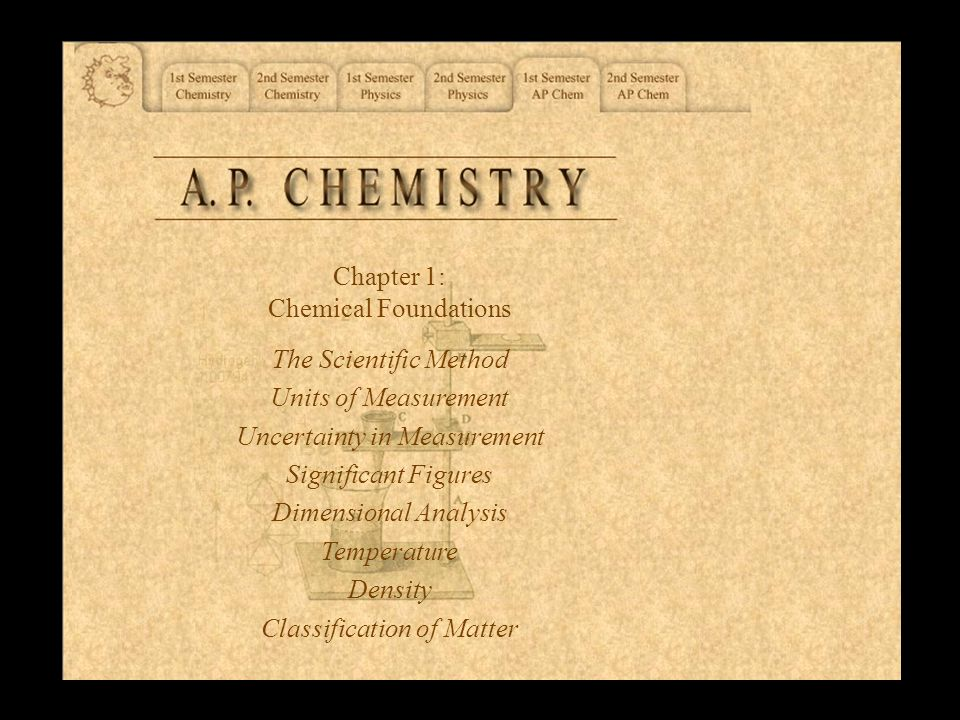 Chapter 1: Chemical Foundations The Scientific Method Units of Measurement Uncertainty in Measurement Significant Figures Dimensional Analysis Temperature Density Classification of Matter