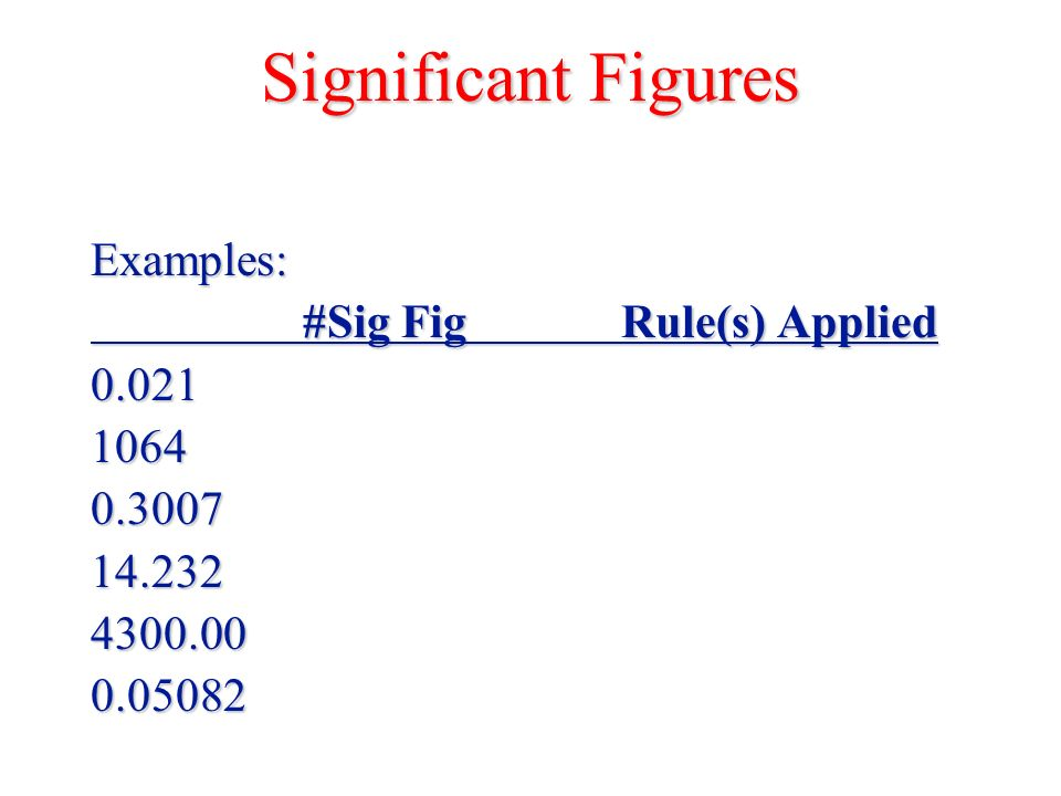 Significant Figures Examples: #Sig FigRule(s) Applied