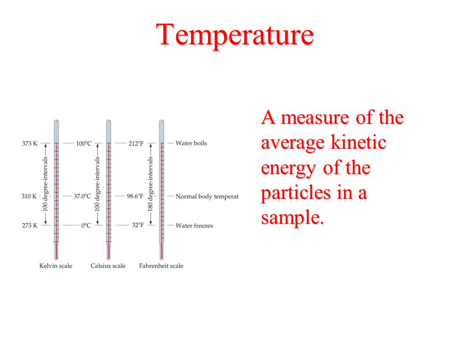 Temperature A measure of the average kinetic energy of the particles in a sample.
