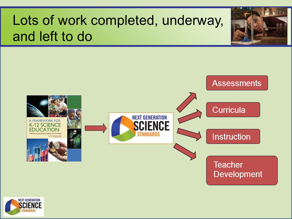 Lots of work completed, underway, and left to do InstructionCurricula Assessments Teacher Development