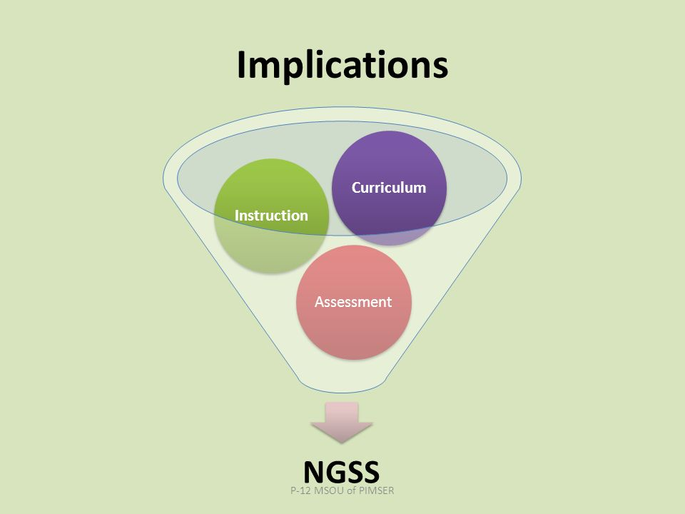Implications NGSS AssessmentInstructionCurriculum P-12 MSOU of PIMSER