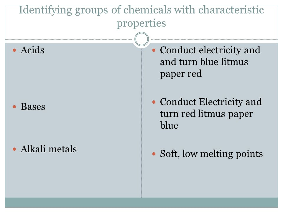 Identifying groups of chemicals with characteristic properties Acids Bases Alkali metals Conduct electricity and and turn blue litmus paper red Conduct Electricity and turn red litmus paper blue Soft, low melting points