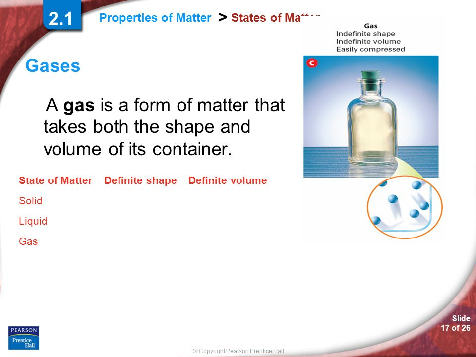 Slide 17 of 26 © Copyright Pearson Prentice Hall Properties of Matter > States of Matter Gases A gas is a form of matter that takes both the shape and volume of its container.