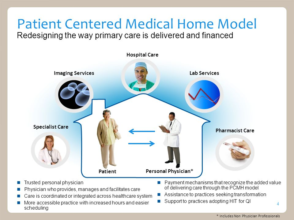 4 Patient Centered Medical Home Model Redesigning the way primary care is delivered and financed Trusted personal physician Physician who provides, manages and facilitates care Care is coordinated or integrated across healthcare system More accessible practice with increased hours and easier scheduling Payment mechanisms that recognize the added value of delivering care through the PCMH model Assistance to practices seeking transformation Support to practices adopting HIT for QI Specialist Care Pharmacist Care Hospital Care Imaging Services * Includes Non Physician Professionals Lab Services Patient Personal Physician* 4