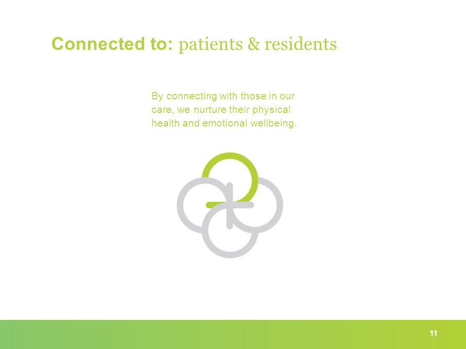 11 Connected to: patients & residents By connecting with those in our care, we nurture their physical health and emotional wellbeing.
