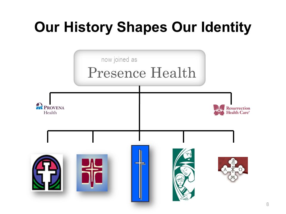 Presence Health Core Values H onesty Accountability, Stewardship, Integrity O neness Care for creation, Partnership, Collaboration, Unity P eople Affirming dignity, Serving the poor and vulnerable, Advocacy, Diversity, Respect E xcellence Quality, Innovation, Service 19