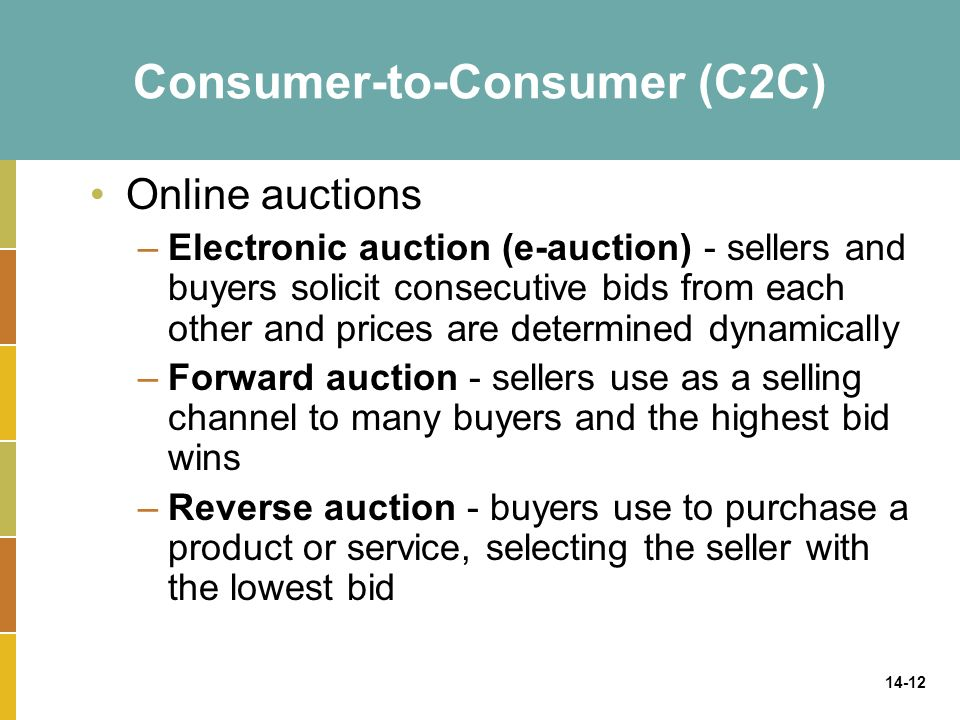 14-12 Consumer-to-Consumer (C2C) Online auctions –Electronic auction (e-auction) - sellers and buyers solicit consecutive bids from each other and prices are determined dynamically –Forward auction - sellers use as a selling channel to many buyers and the highest bid wins –Reverse auction - buyers use to purchase a product or service, selecting the seller with the lowest bid
