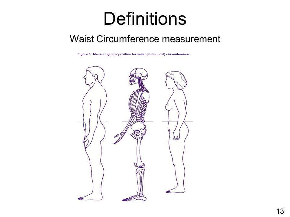 Definitions Waist Circumference measurement 13